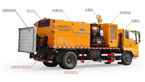 易山重工ESN5161TXB沥青路面热补车综合养护车热再生养护车(冷料加热、保温运输、路面加热(加热墙)、乳化沥青喷洒、废料回收)
