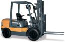上力重工1-1.5吨内燃平衡重式叉车高清图 - 外观