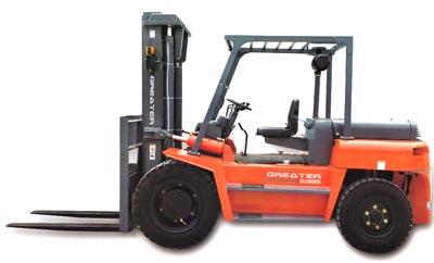 格瑞特CPCD50/60/70平衡重式内燃叉车高清图 - 外观