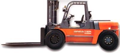 格瑞特CPCD80/CPCD100平衡重式內燃叉車